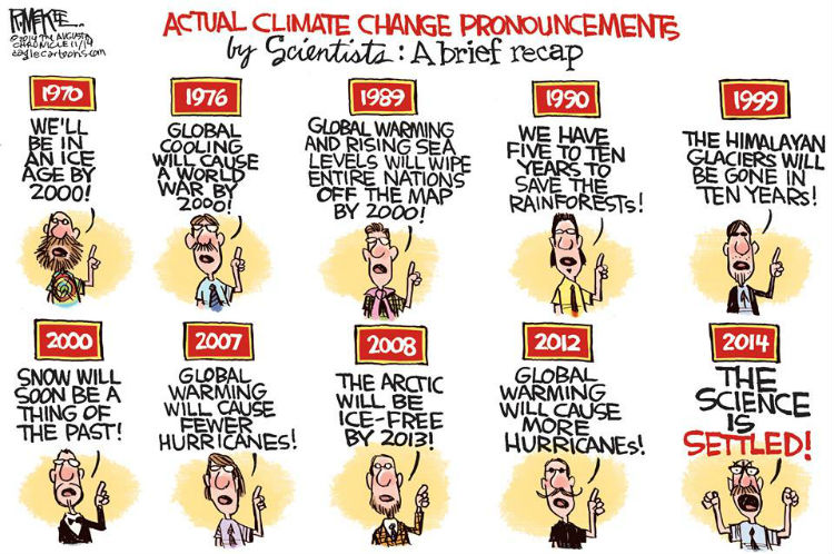 Climatesoothsaying