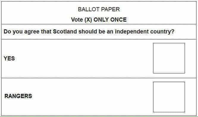 votescot