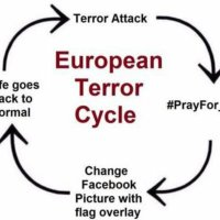The European Terror Cycle